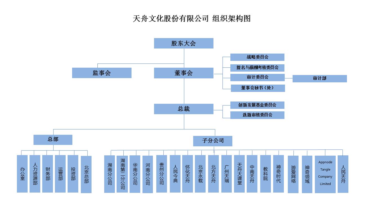 www.long8.com股份有限公司,www.long8.com,长沙文化公司,长沙文化股份公司